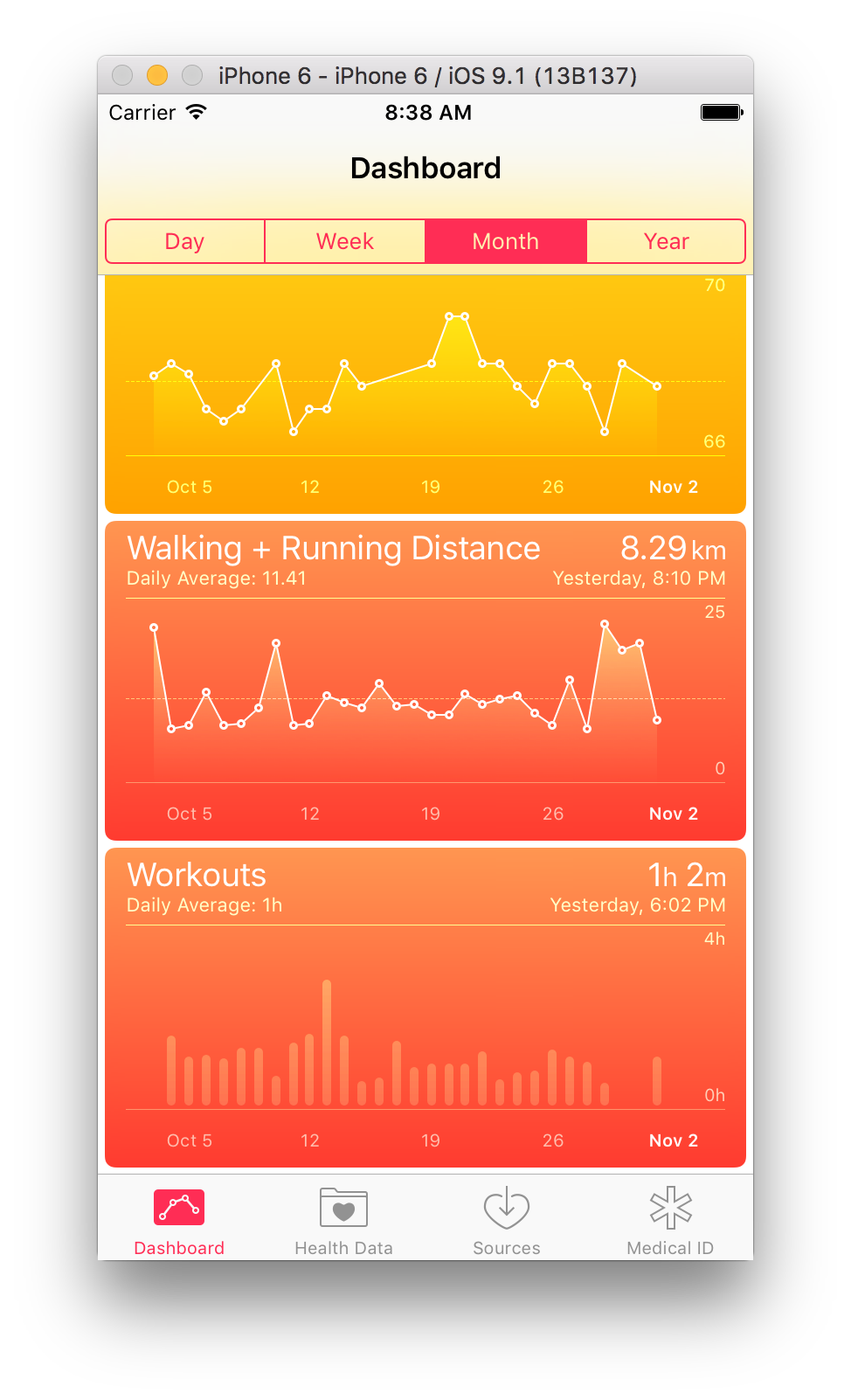 The imported data in the HealthApp at the simulator.