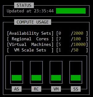 Image of ASCii VMSS Dashboard Usage