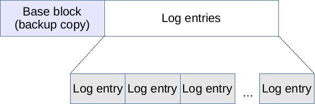 Transaction log file layout (new format)