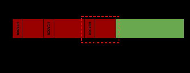 Allocating memory in a Stack Allocator