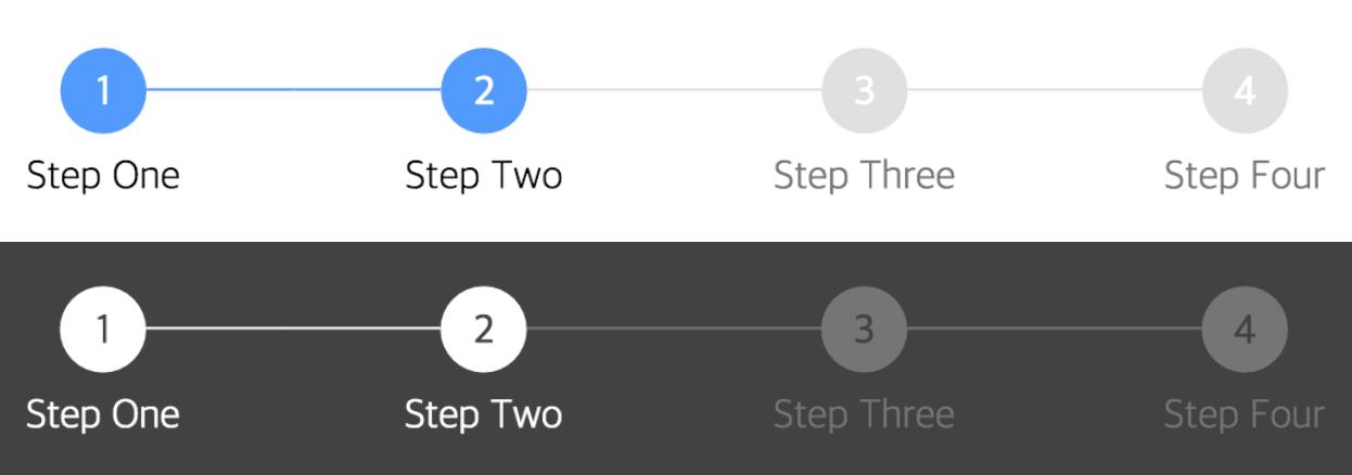 react-stepper-horizontal - npm