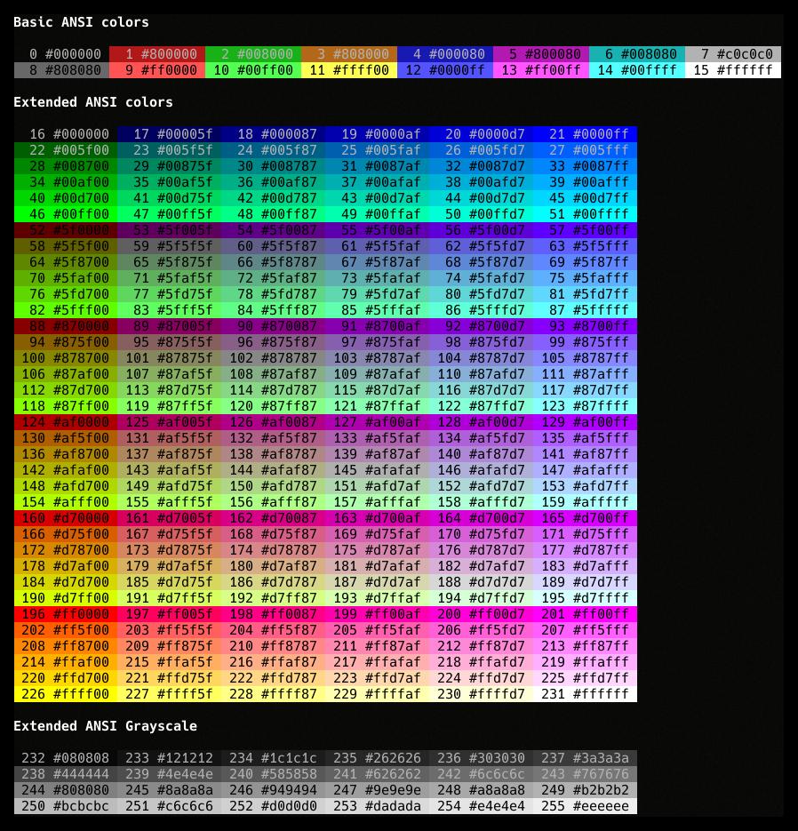 ANSI color chart