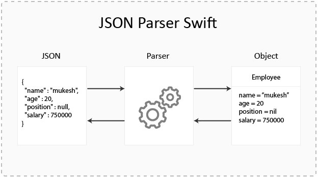 Json_Parser_Image