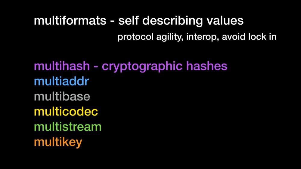 GitHub - multiformats/multihash: Self describing hashes