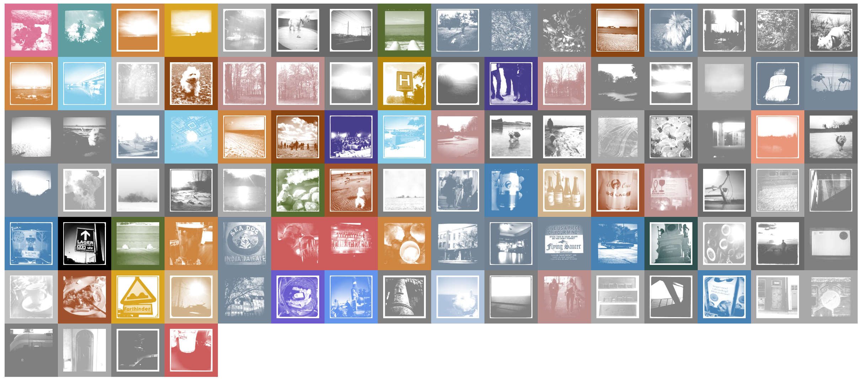 Background image qlik sense - Multicoloured