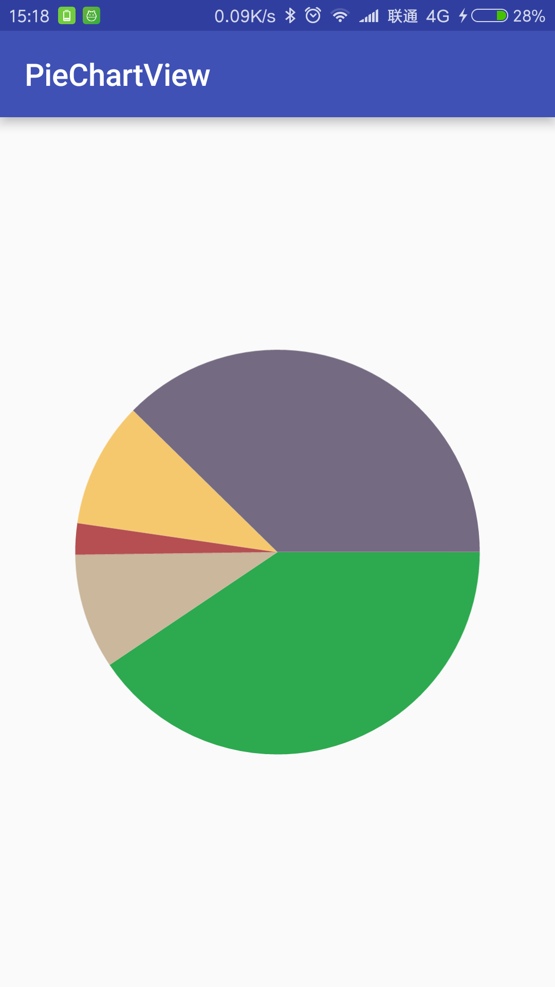 Github mzloginandroid ui demos android ui develop practices pie chart view geenschuldenfo Choice Image