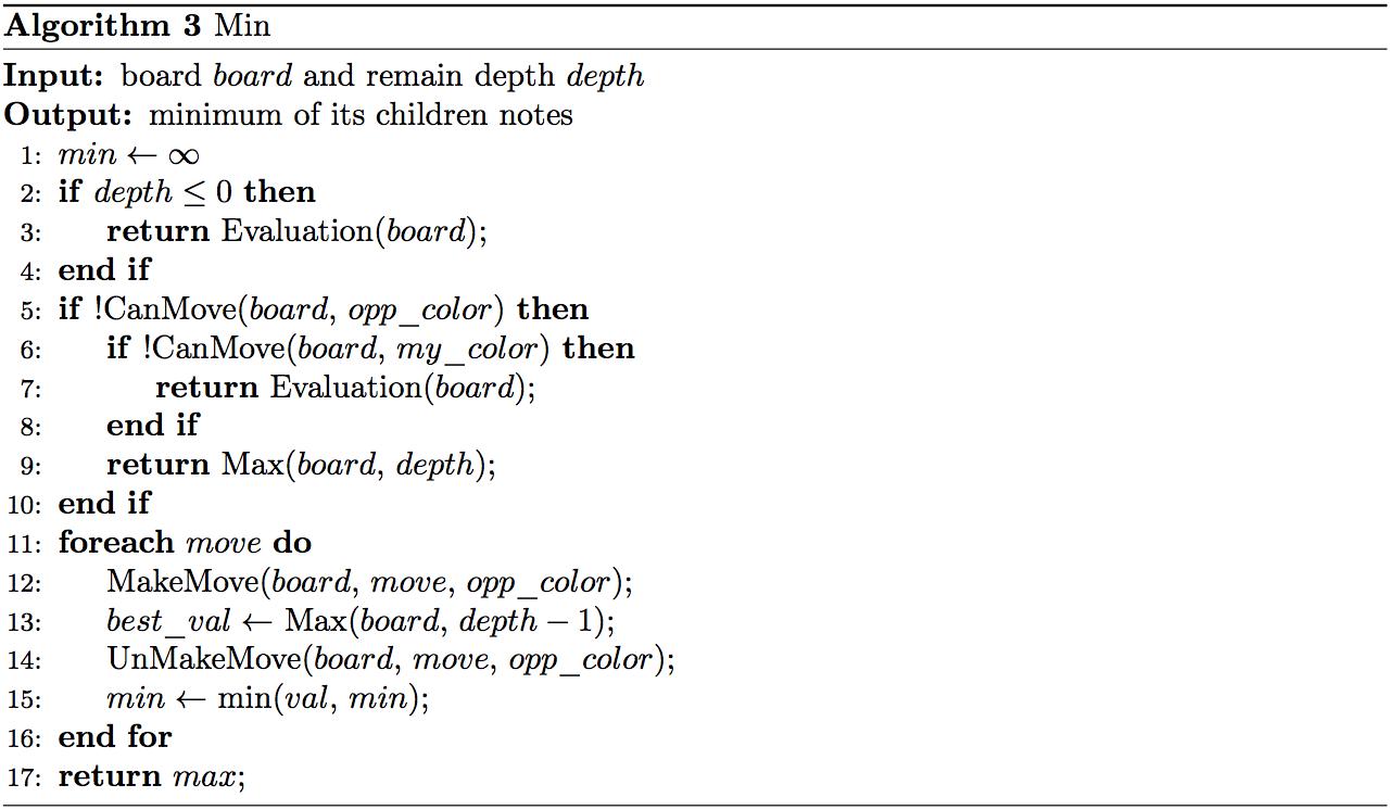 Algorithm 3 Min.
