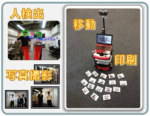 自動アングル機能を有したロボットカメラ