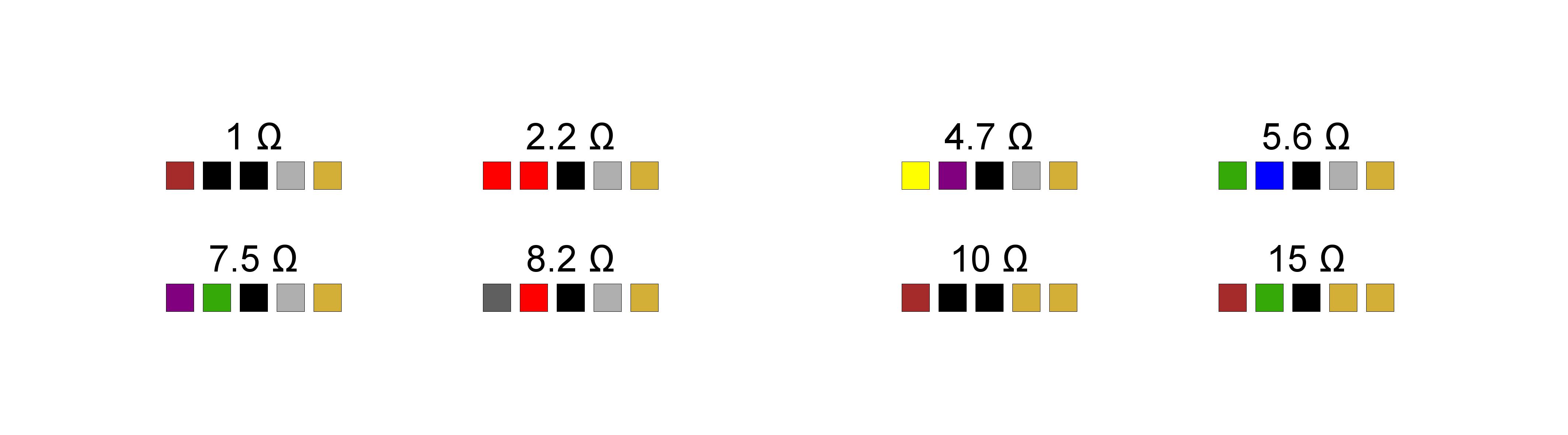 resistor example