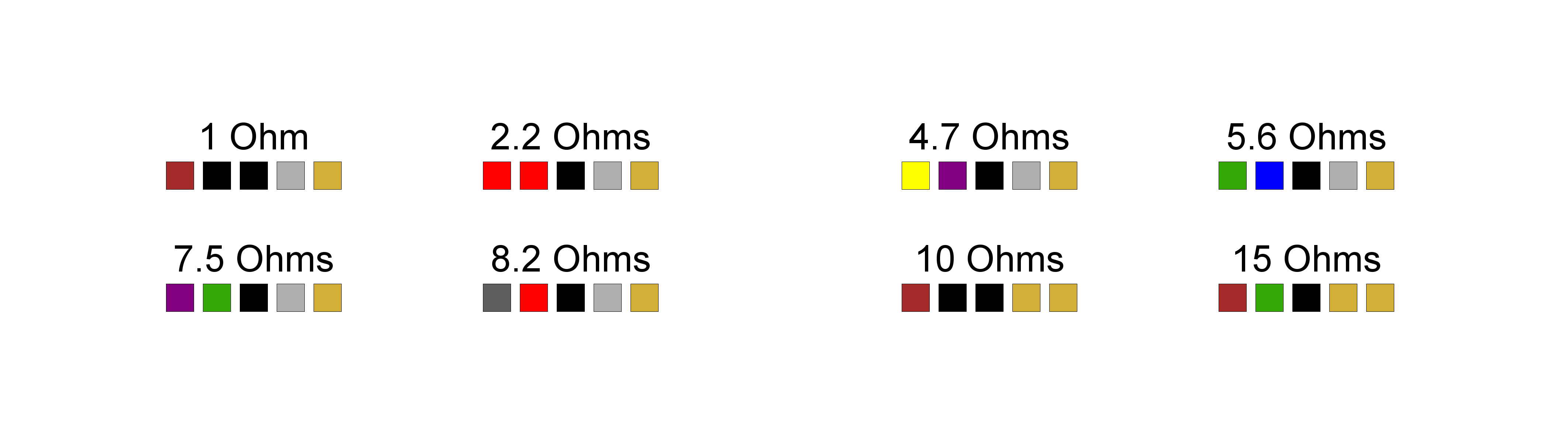 different units example