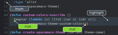 spacemacs-theme-guide-extra