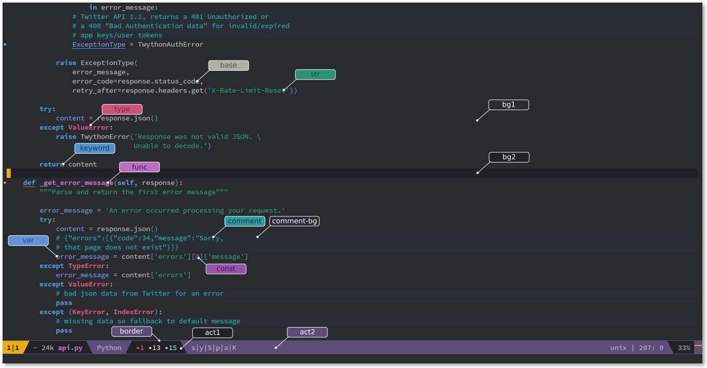spacemacs-theme-guide-generic
