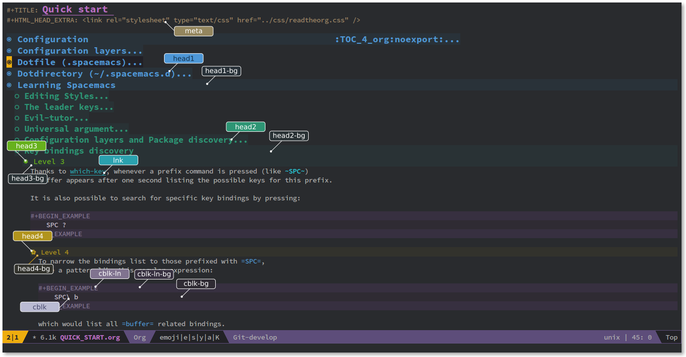 spacemacs-theme-guide-org