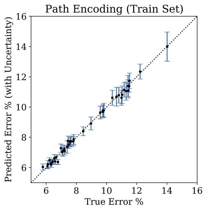 path_train