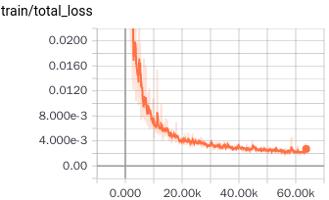 total_loss