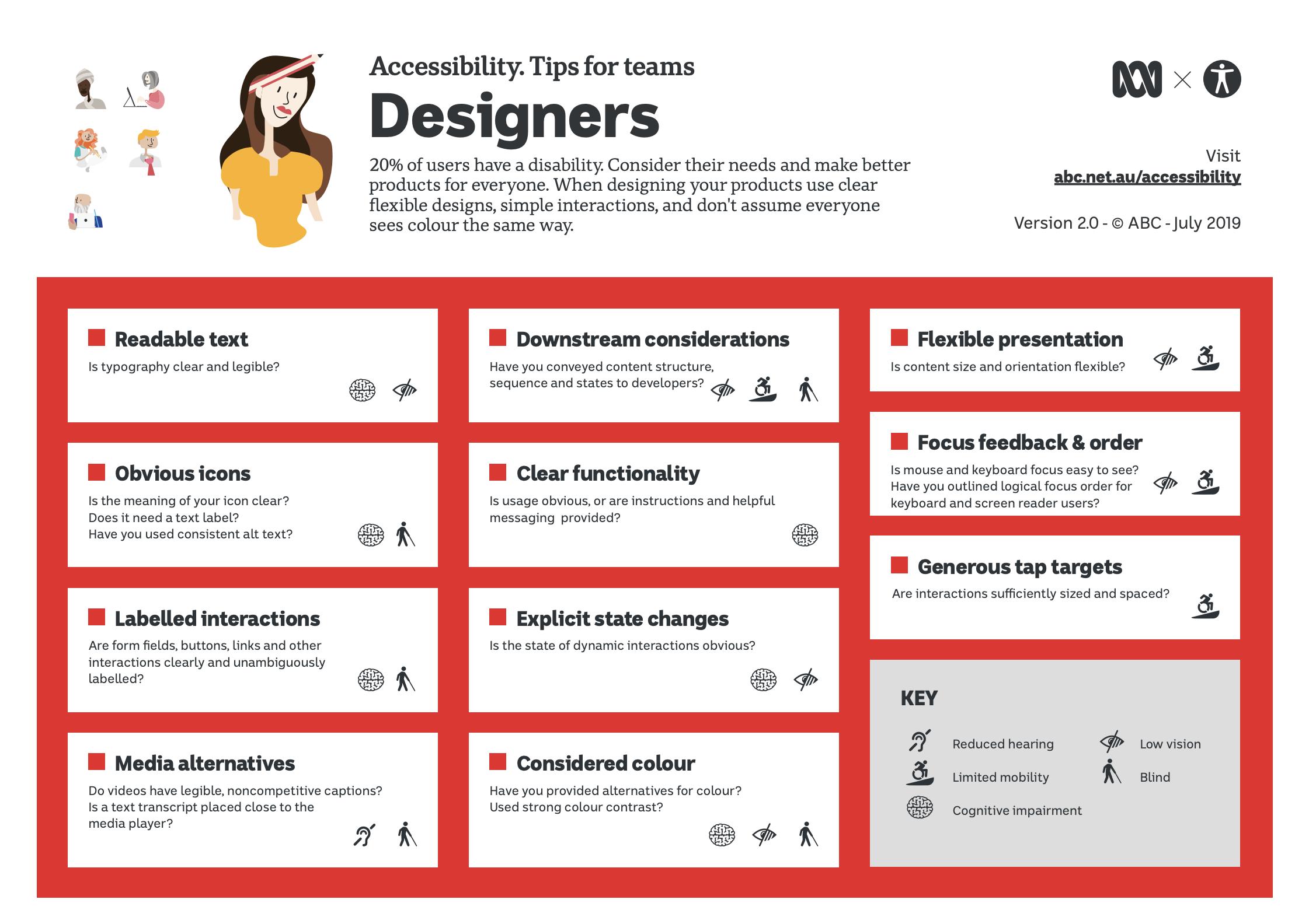UU-tips for Designer-rollen fra abc, PDF