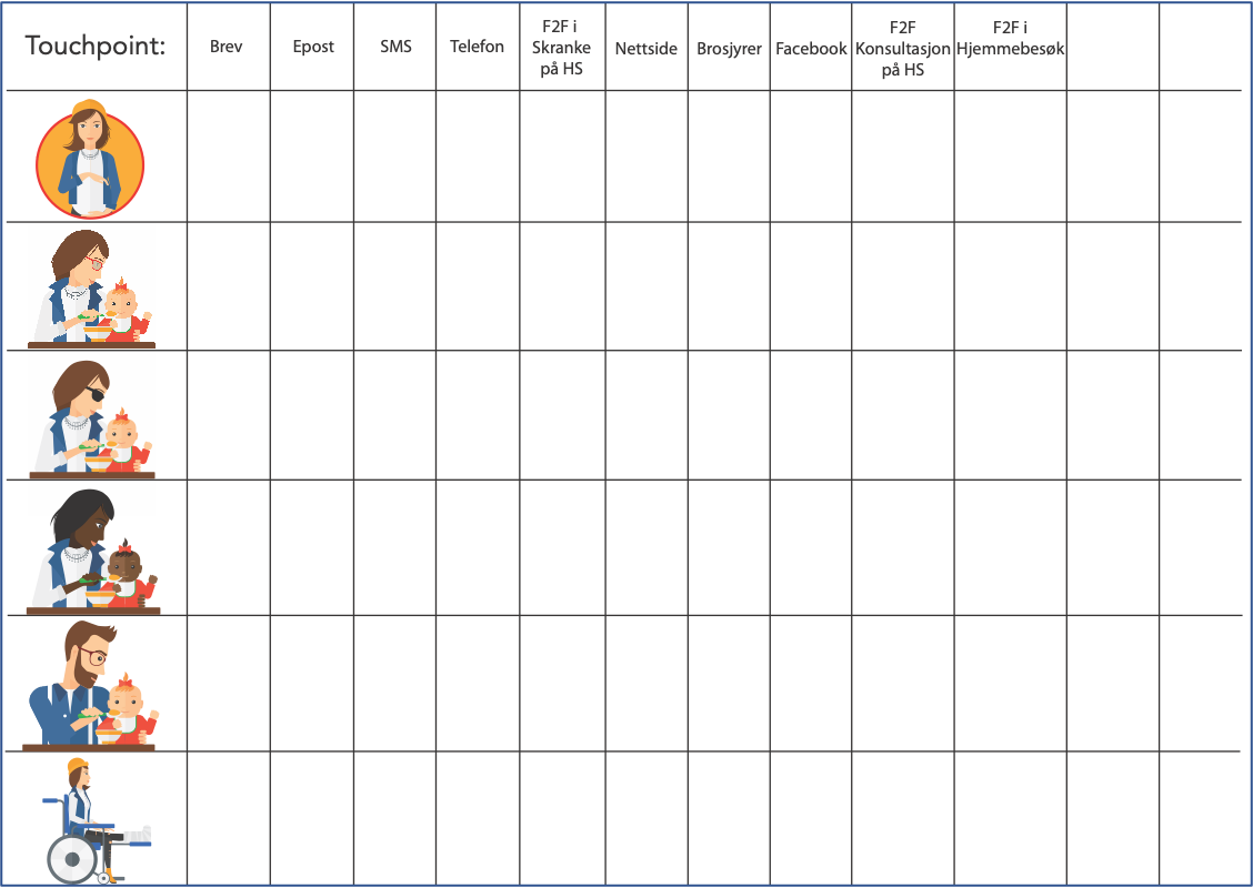 Touchpoint Accessibility Matrix