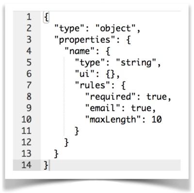 ncform schema sample