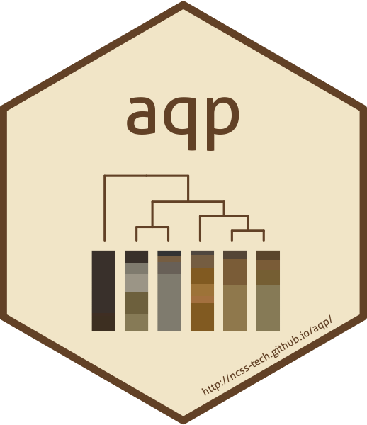 aqp hexsticker (Paxton, Montauk, Woodbridge, Ridgebury, Whitman, Catden soil series dendogram)