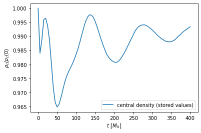 Central density(stored value)