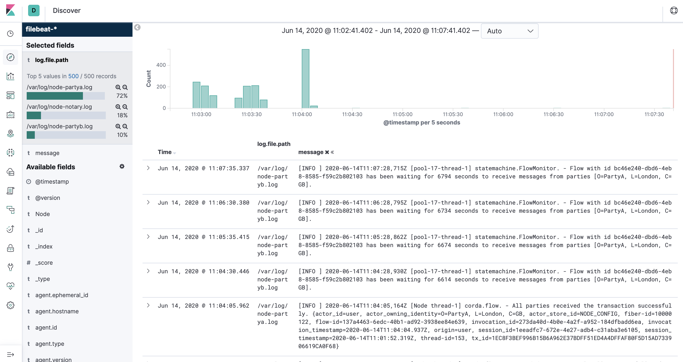 Kibana discovery page showing node logs