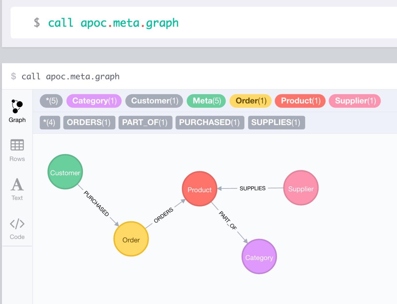 apoc.meta.graph