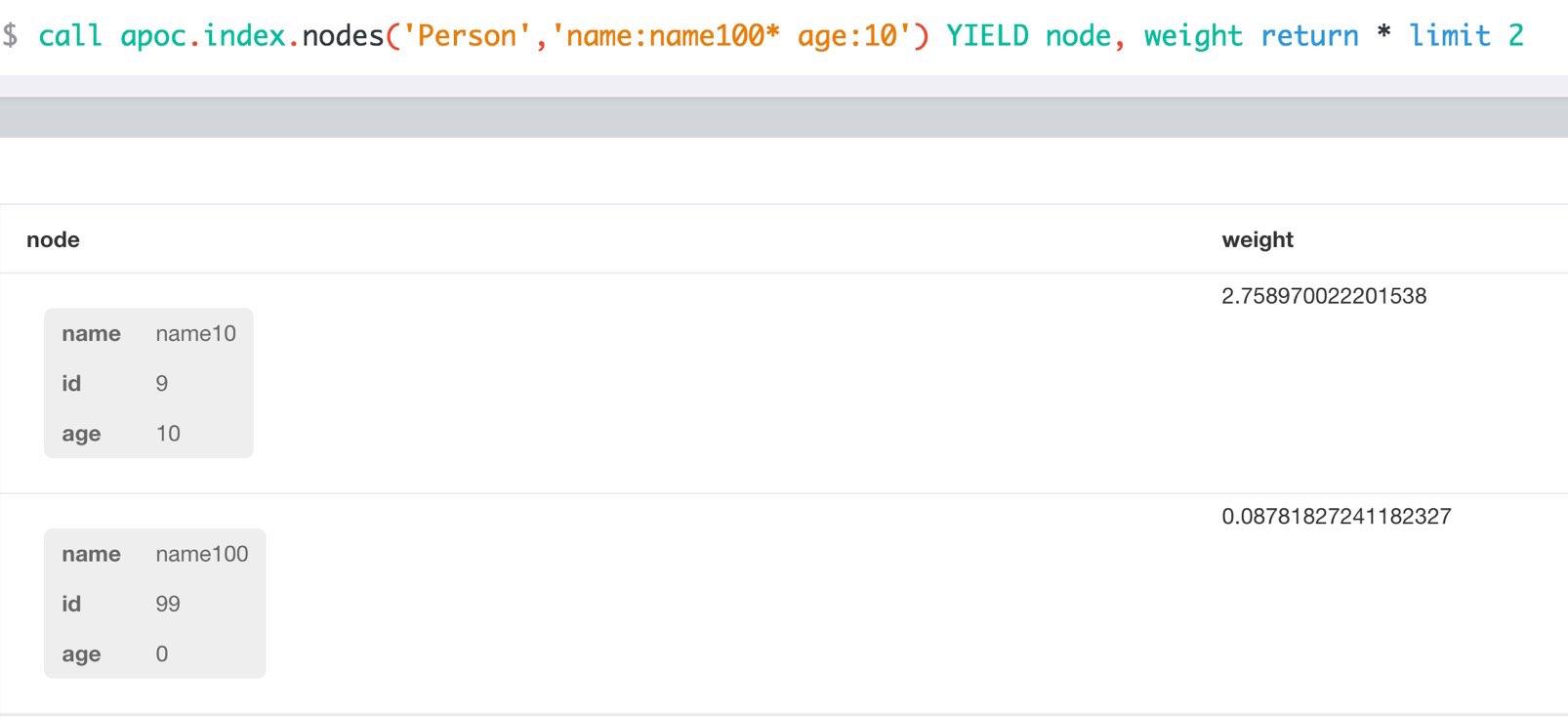 apoc.index.nodes with score