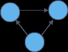 Graph diagram]
