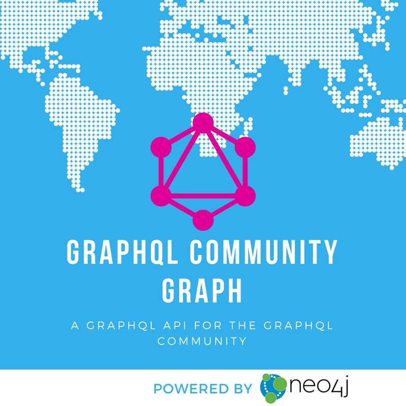 graphql community graph