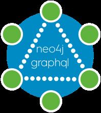 neo4j graphql logo