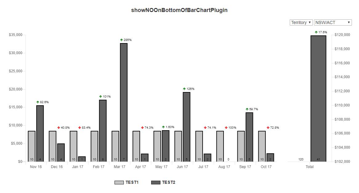 Package - chartjs-plugin-bar-chart-annotation