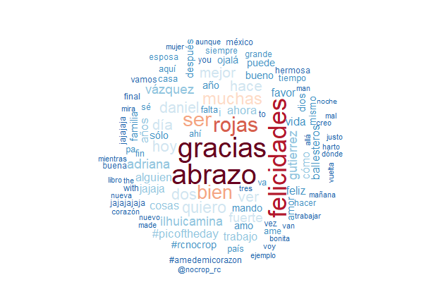 quanteda_wordcloud