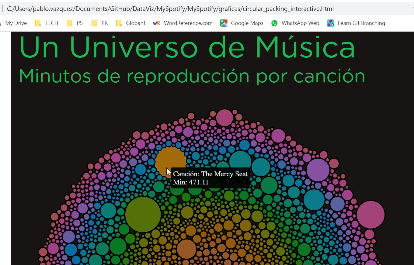 interactive_bubble