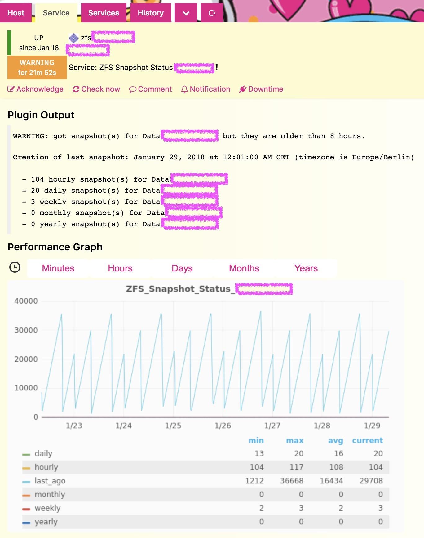 Screenshot: ZFS Snapshot Check in Icinga 2