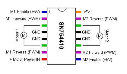 SN754410 QUADRUPLE HALF-H DRIVER