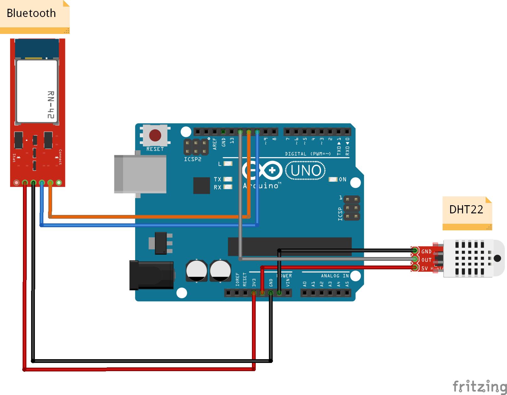 External sensors arduino · nextgis nextgislogger wiki