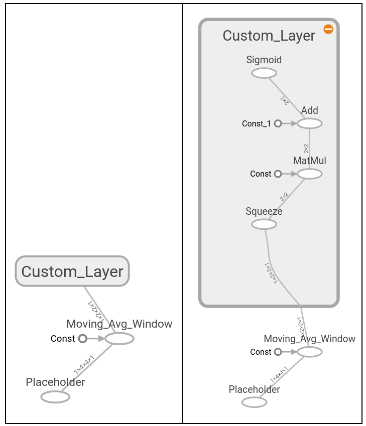 multiple_layers_tensorboard