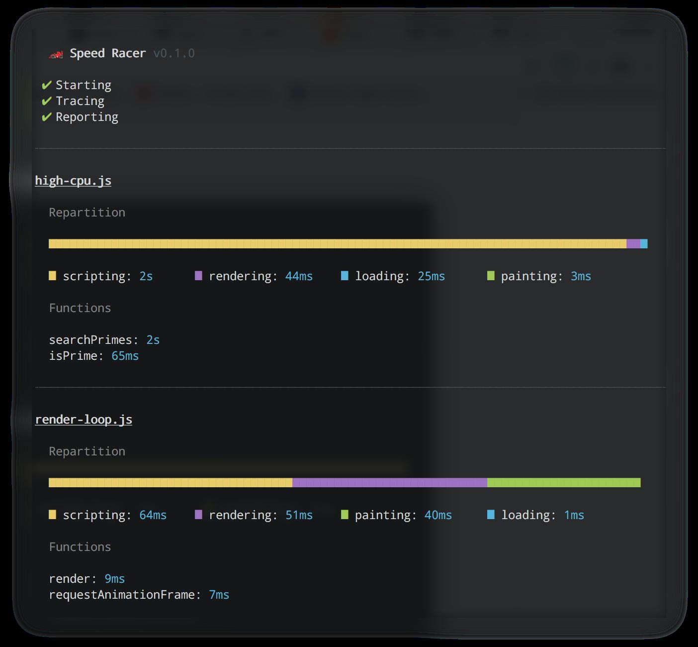 speedracer - скрипт покажет метрики производительности ваших js скриптов