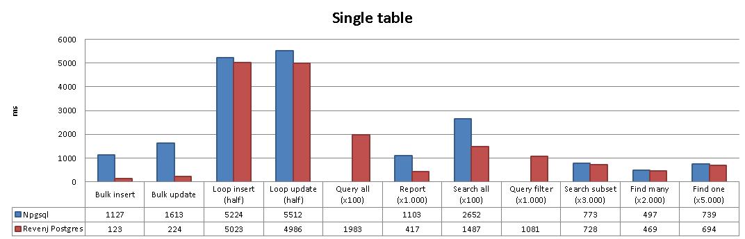 DSL Platform - Blog   Automating programming