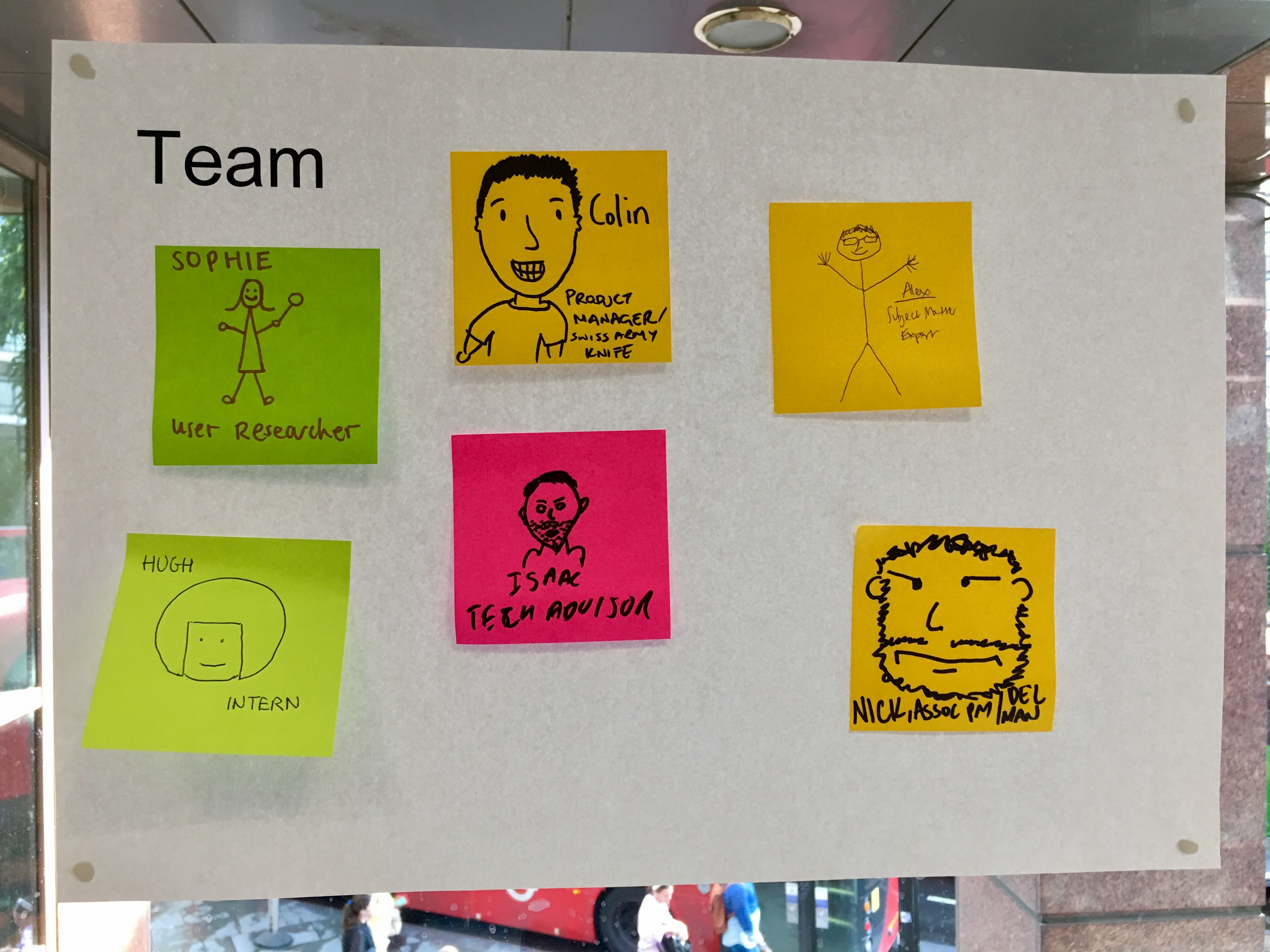Team members drew themselves at inception day and this displays post-its with drawings of Sophie, Colin, Alex, Isaac, Hugh & Nick but missing James
