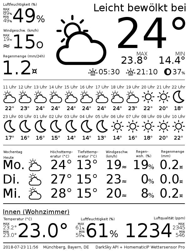GitHub - nicoh88/kindle-kt3_weatherdisplay_battery-optimized: Use