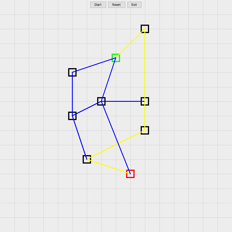 Program running, lots of connected nodes with the shortest found path highlighted