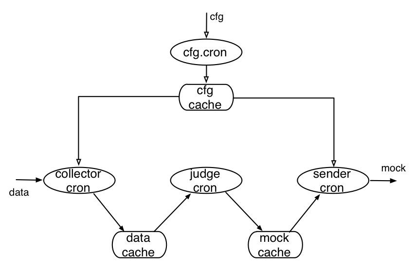 nodata.module