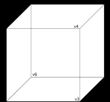 d3-3d - npm