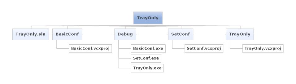 TrayOnly项目的目录结构