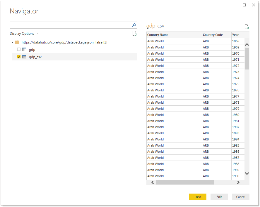 Microsoft Power BI UI: GDP Tabular Data Package Visualisation