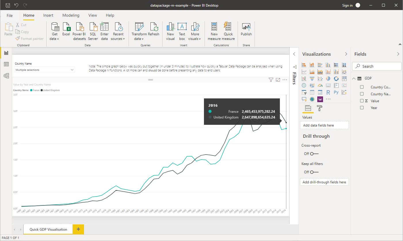 Microsoft Power BI UI: GDP Tabular Data Package Visualisation