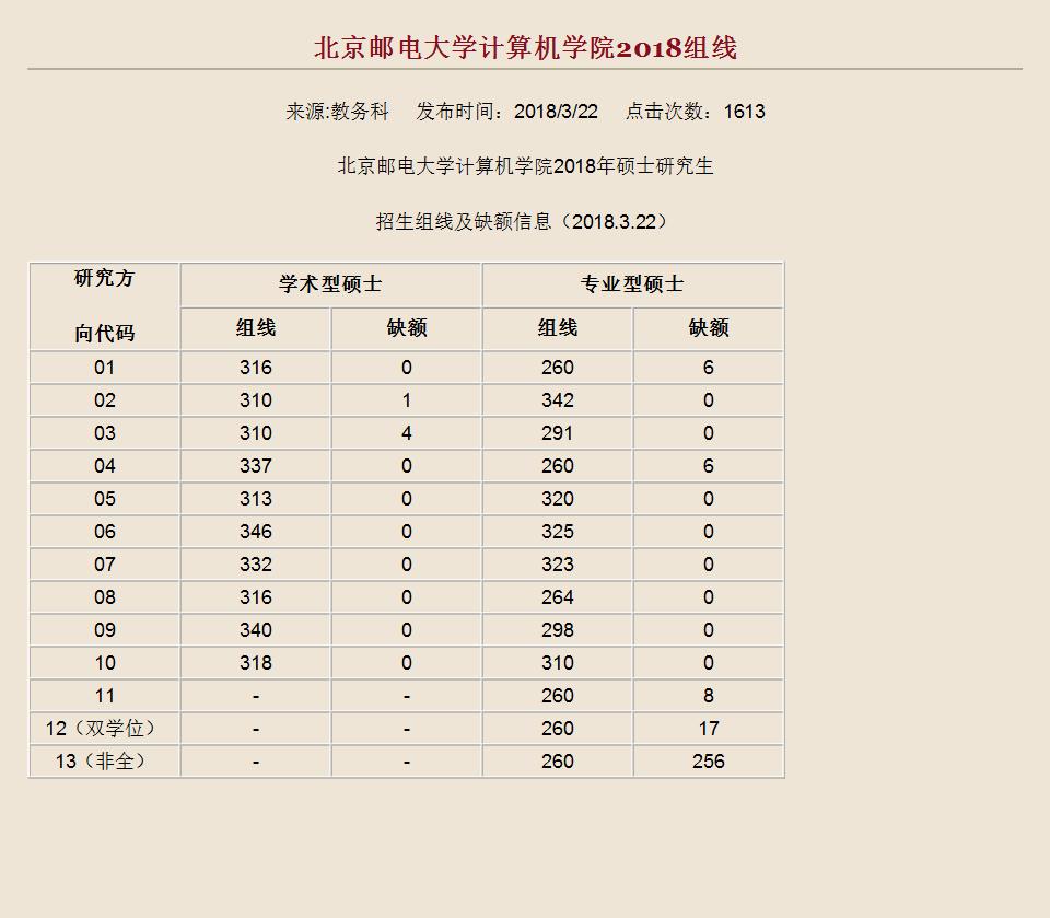 2018年计算机学院组线