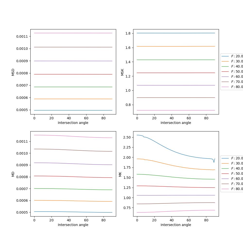 ../../_images/MSDKI_simulations.png