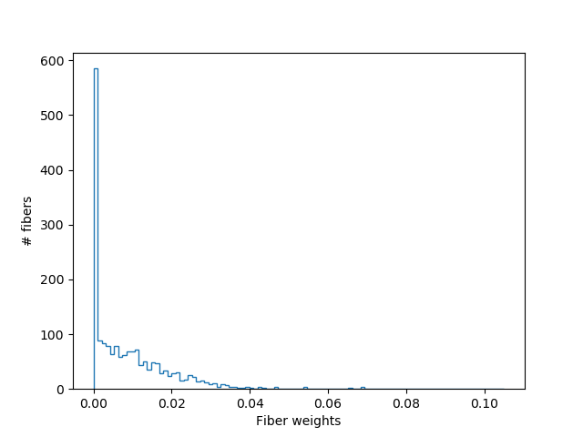 ../../_images/beta_histogram.png